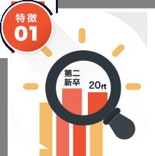 特徴01 フレームワークを用いたキャリアカウンセリング イメージ
